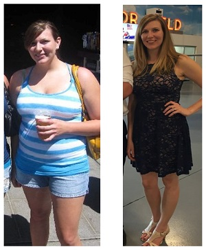 Blog - Medical Weight Loss Specialists of Bismarck